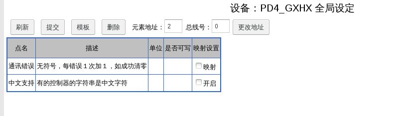 网关中文支持