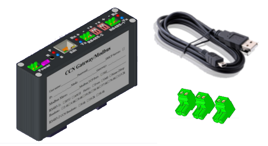 CCN Gateway standard